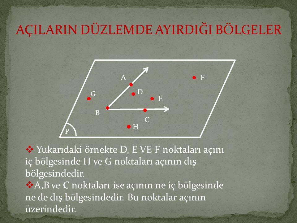 AÇILARIN DÜZLEMDE AYIRDIĞI BÖLGELER P A B C G D E F H  Yukarıdaki örnekte D, E VE F noktaları açını iç bölgesinde H ve G noktaları açının dış bölgesi