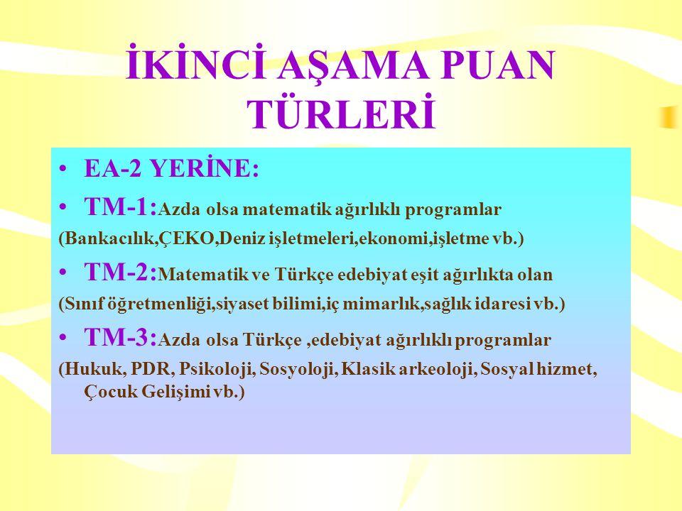 İKİNCİ AŞAMA PUAN TÜRLERİ EA-2 YERİNE: TM-1: Azda olsa matematik ağırlıklı programlar (Bankacılık,ÇEKO,Deniz işletmeleri,ekonomi,işletme vb.) TM-2: Matematik ve Türkçe edebiyat eşit ağırlıkta olan (Sınıf öğretmenliği,siyaset bilimi,iç mimarlık,sağlık idaresi vb.) TM-3: Azda olsa Türkçe,edebiyat ağırlıklı programlar (Hukuk, PDR, Psikoloji, Sosyoloji, Klasik arkeoloji, Sosyal hizmet, Çocuk Gelişimi vb.)