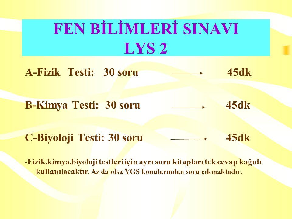 TS PUAN TÜRÜNÜN OLUŞUMU PUAN TÜRÜ TESTLERİN AĞIRLIKLARI(%) LYS(LYS-3+LYS-4) TÜRTEMEL MAT.