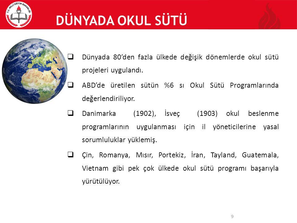 9 DÜNYADA OKUL SÜTÜ  Dünyada 80'den fazla ülkede değişik dönemlerde okul sütü projeleri uygulandı.
