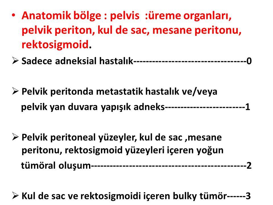 Anatomik bölge : pelvis :üreme organları, pelvik periton, kul de sac, mesane peritonu, rektosigmoid.  Sadece adneksial hastalık----------------------