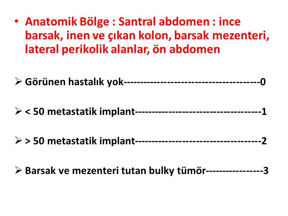 Anatomik Bölge : Santral abdomen : ince barsak, inen ve çıkan kolon, barsak mezenteri, lateral perikolik alanlar, ön abdomen  Görünen hastalık yok---