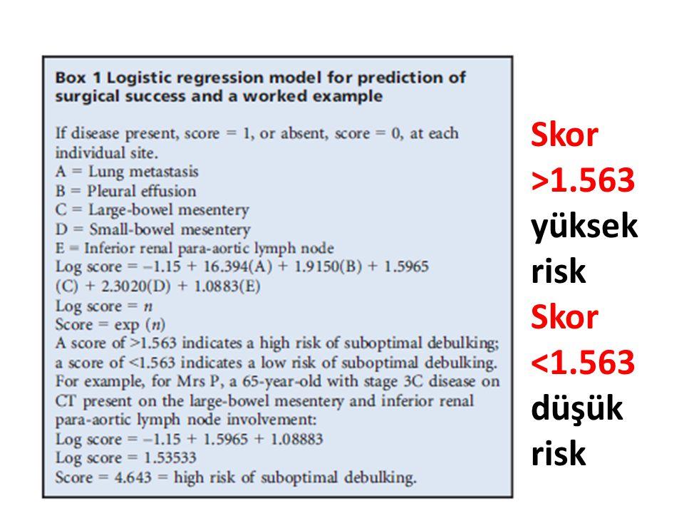 Skor >1.563 yüksek risk Skor <1.563 düşük risk