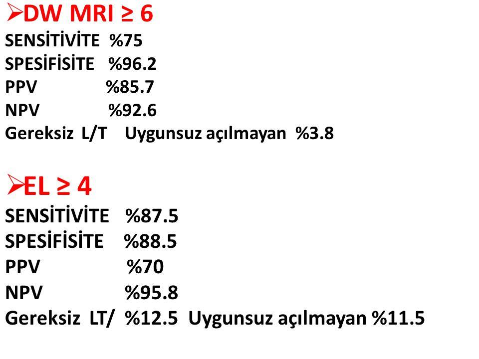  DW MRI ≥ 6 SENSİTİVİTE %75 SPESİFİSİTE %96.2 PPV %85.7 NPV %92.6 Gereksiz L/T Uygunsuz açılmayan %3.8  EL ≥ 4 SENSİTİVİTE %87.5 SPESİFİSİTE %88.5 P