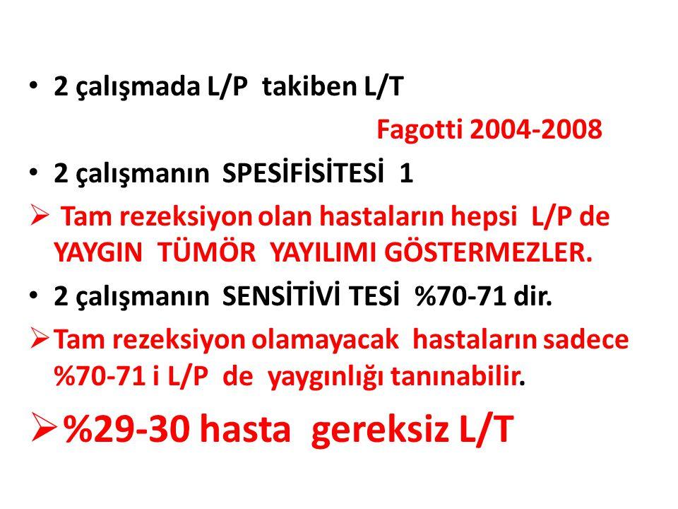 2 çalışmada L/P takiben L/T Fagotti 2004-2008 2 çalışmanın SPESİFİSİTESİ 1  Tam rezeksiyon olan hastaların hepsi L/P de YAYGIN TÜMÖR YAYILIMI GÖSTERM