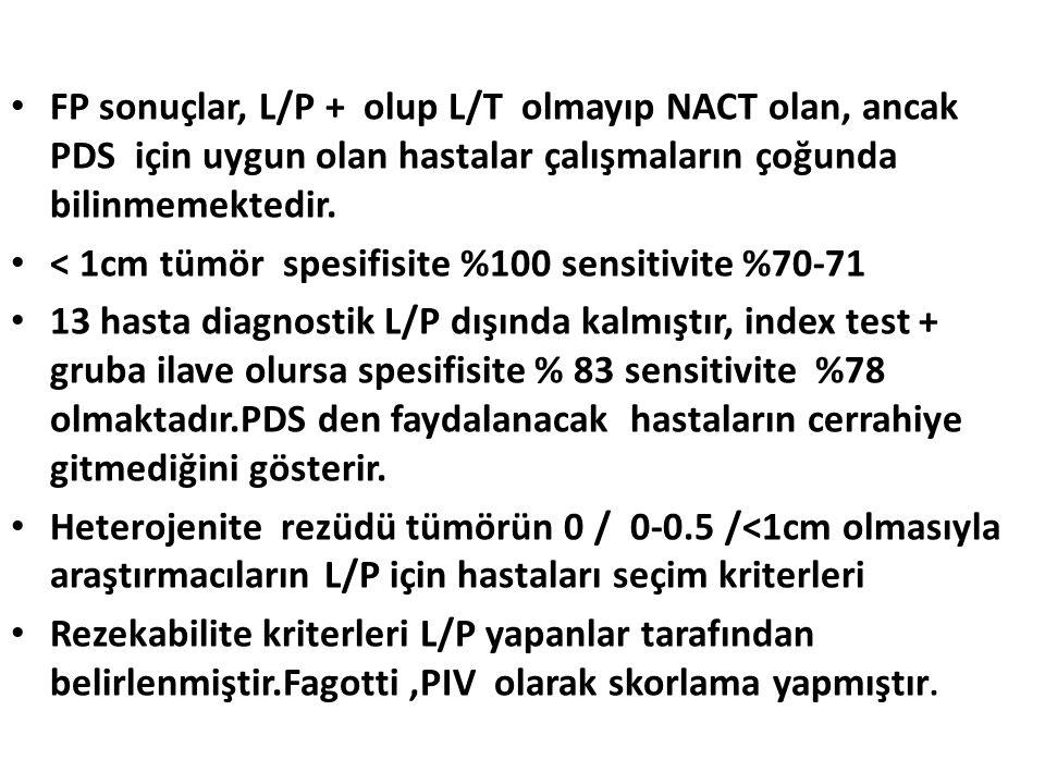 FP sonuçlar, L/P + olup L/T olmayıp NACT olan, ancak PDS için uygun olan hastalar çalışmaların çoğunda bilinmemektedir. < 1cm tümör spesifisite %100 s