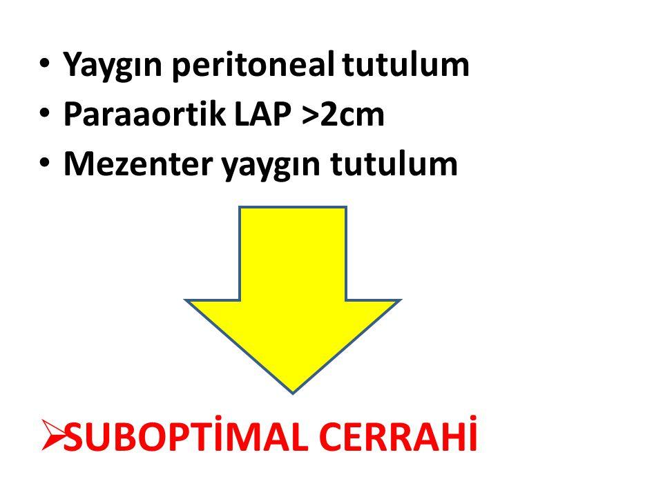 Yaygın peritoneal tutulum Paraaortik LAP >2cm Mezenter yaygın tutulum  SUBOPTİMAL CERRAHİ