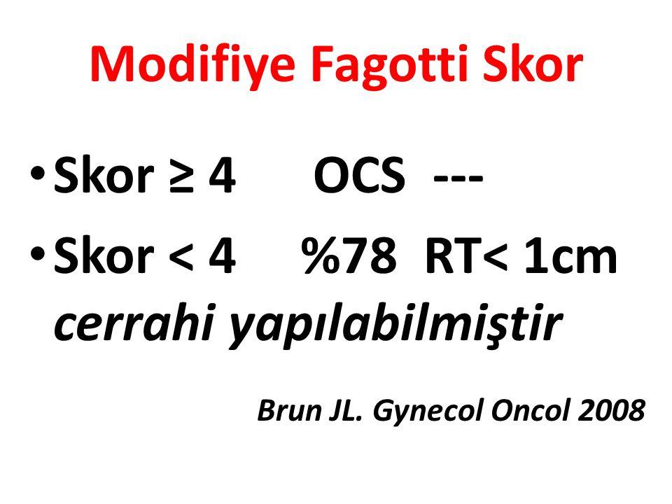 Modifiye Fagotti Skor Skor ≥ 4 OCS --- Skor < 4 %78 RT< 1cm cerrahi yapılabilmiştir Brun JL. Gynecol Oncol 2008