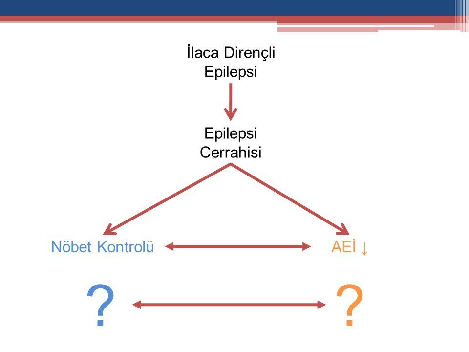 Epilepsi Cerrahisi Nöbet KontrolüAEİ ↓ İlaca Dirençli Epilepsi