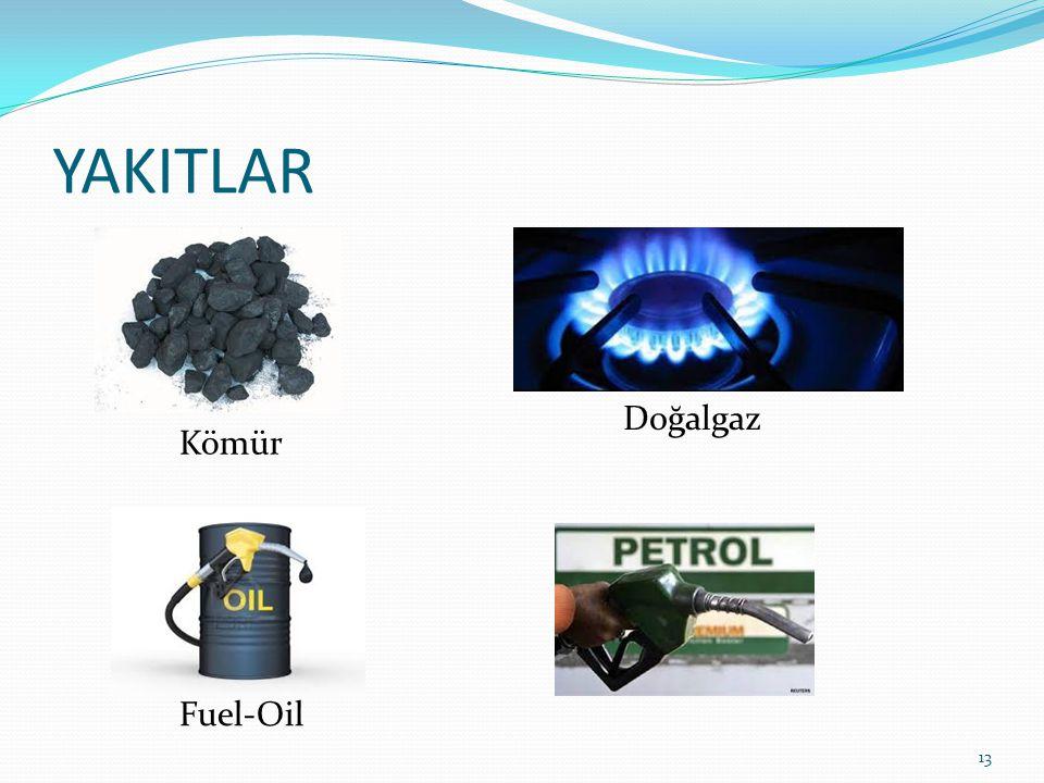 YAKITLAR 13 Kömür Doğalgaz Fuel-Oil
