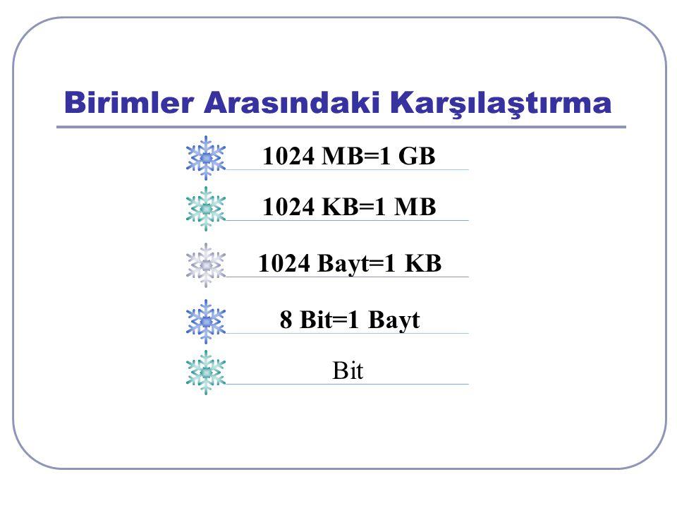 Birimler Arasındaki Karşılaştırma 1024 MB=1 GB 1024 KB=1 MB 1024 Bayt=1 KB 8 Bit=1 Bayt Bit