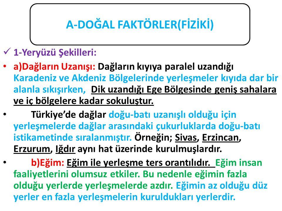 c)Bakı: Türkiye'de bakı etkisi nedeniyle dağların güney yamaçları daha sıcak olduğu için yerleşmelerin çoğu buralarda kurulmuşlardır.