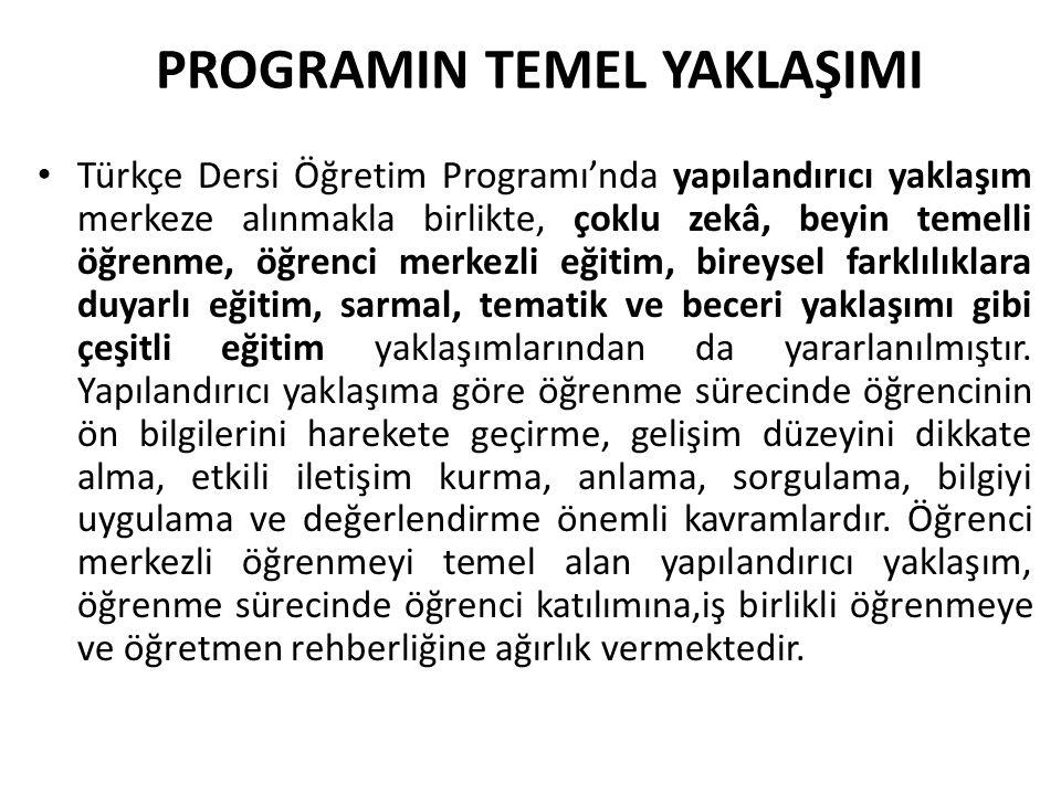 PROGRAMIN TEMEL YAKLAŞIMI Türkçe Dersi Öğretim Programı'nda yapılandırıcı yaklaşım merkeze alınmakla birlikte, çoklu zekâ, beyin temelli öğrenme, öğre