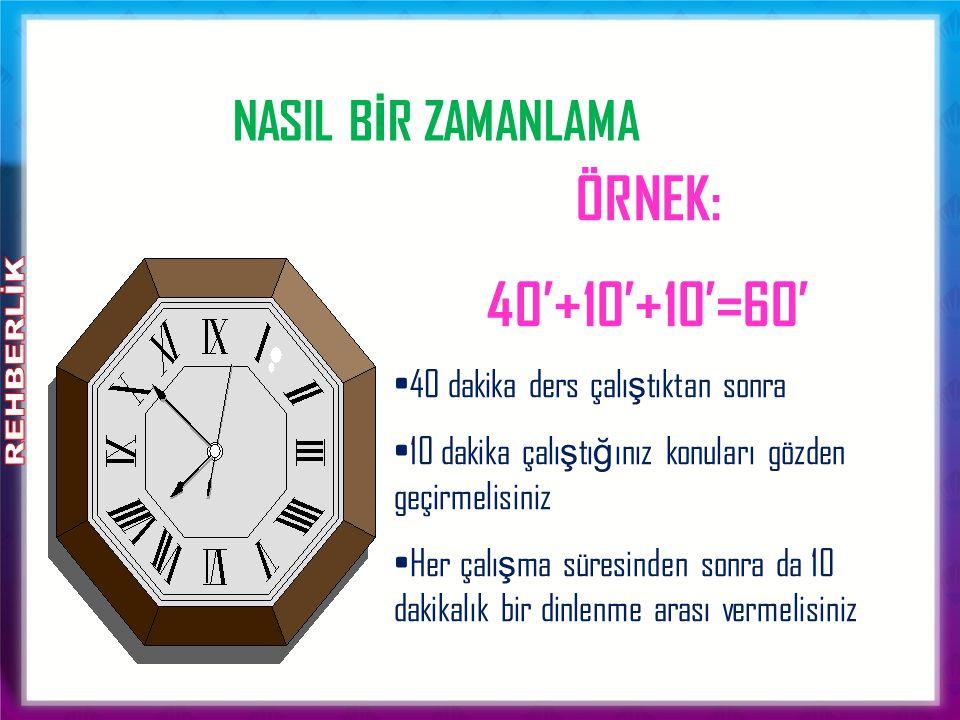 ÖRNEK: 40'+10'+10'=60' 40 dakika ders çalı ş tıktan sonra 10 dakika çalı ş tı ğ ınız konuları gözden geçirmelisiniz Her çalı ş ma süresinden sonra da 10 dakikalık bir dinlenme arası vermelisiniz NASIL B İ R ZAMANLAMA