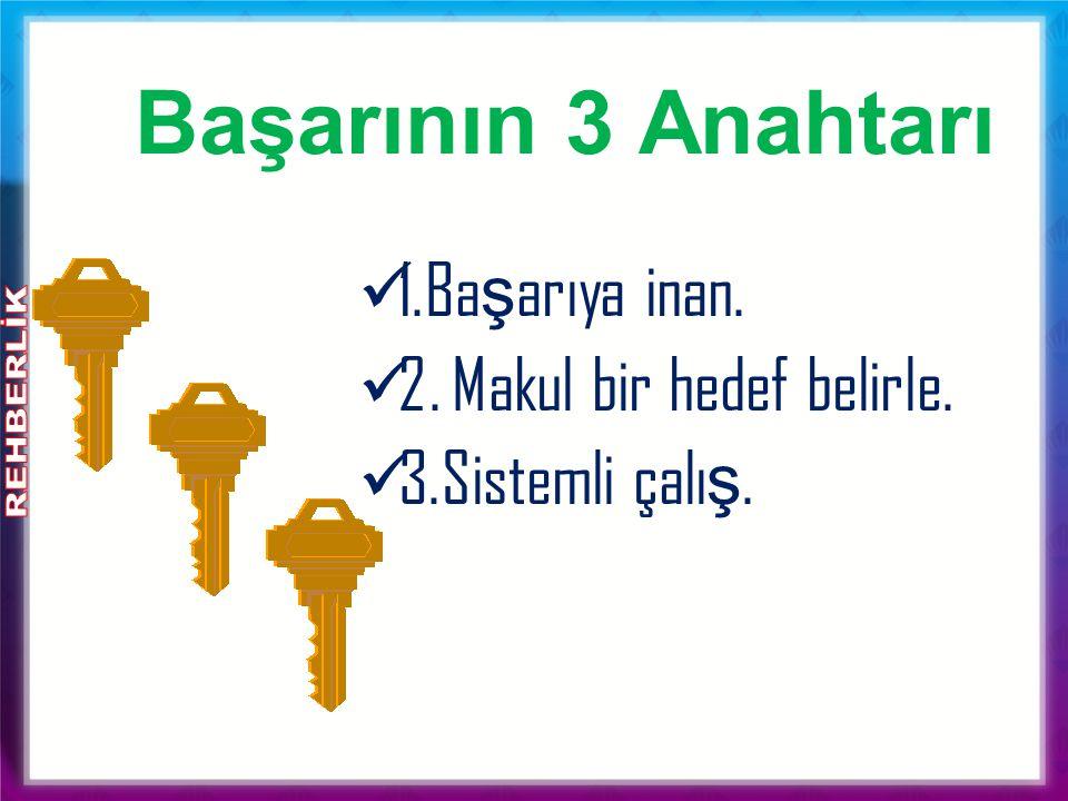 Başarının 3 Anahtarı 1.Ba ş arıya inan. 2. Makul bir hedef belirle. 3.Sistemli çalı ş.