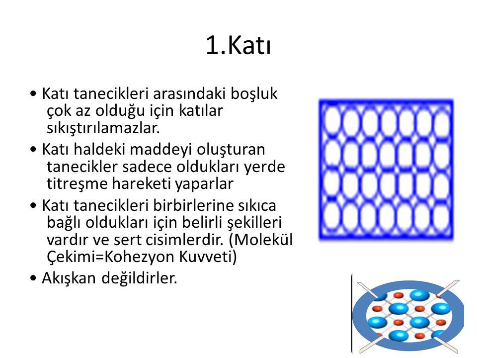 2.Sıvı Tanecikler arasında boşluk azdır.Konulduğu kabın şeklini alır.