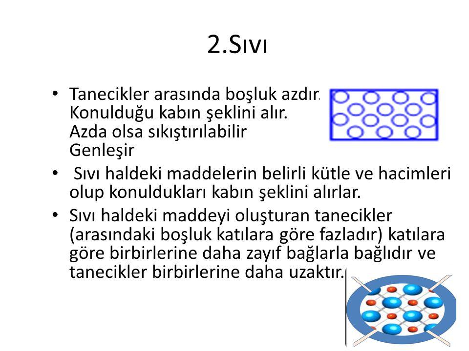 2.Sıvı Tanecikler arasında boşluk azdır. Konulduğu kabın şeklini alır. Azda olsa sıkıştırılabilir Genleşir Sıvı haldeki maddelerin belirli kütle ve ha