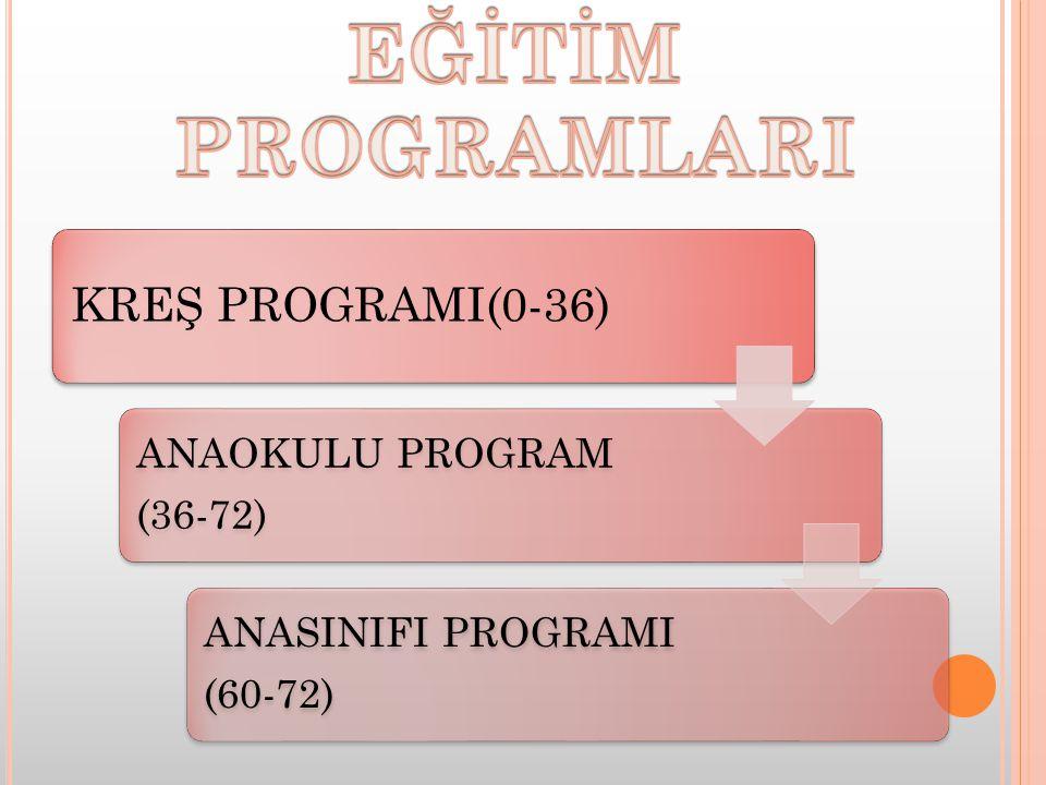KREŞ PROGRAMI(0-36) ANAOKULU PROGRAM (36-72) ANASINIFI PROGRAMI (60-72)