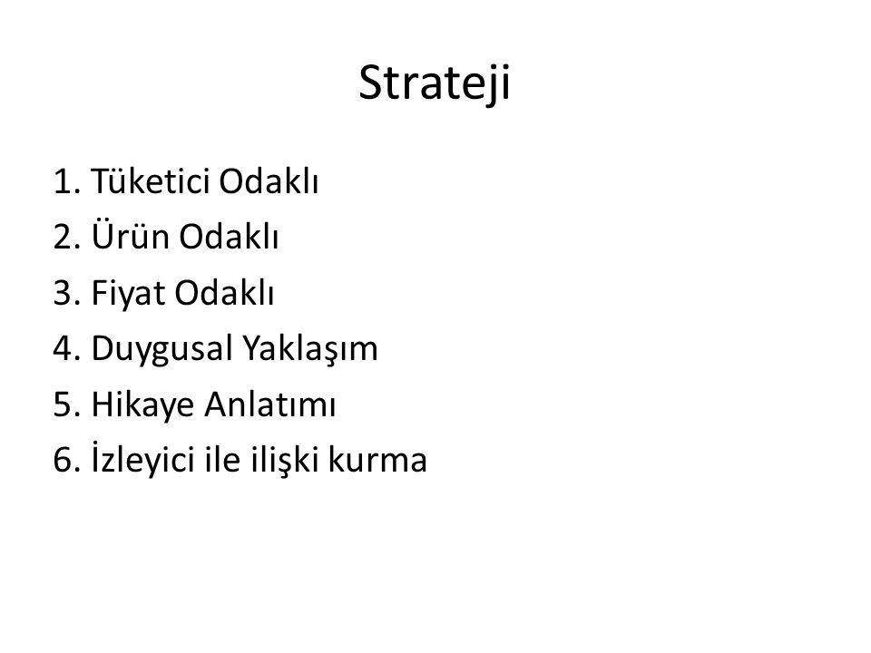 Strateji 1. Tüketici Odaklı 2. Ürün Odaklı 3. Fiyat Odaklı 4. Duygusal Yaklaşım 5. Hikaye Anlatımı 6. İzleyici ile ilişki kurma