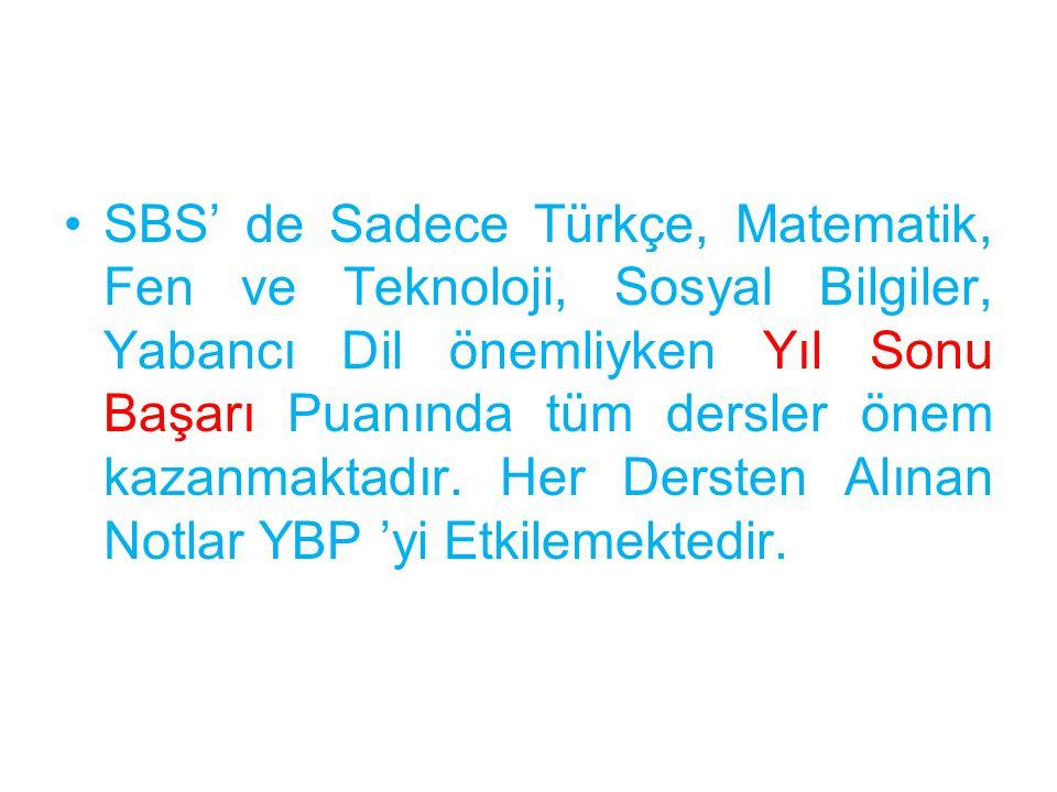 SBS' de Sadece Türkçe, Matematik, Fen ve Teknoloji, Sosyal Bilgiler, Yabancı Dil önemliyken Yıl Sonu Başarı Puanında tüm dersler önem kazanmaktadır.