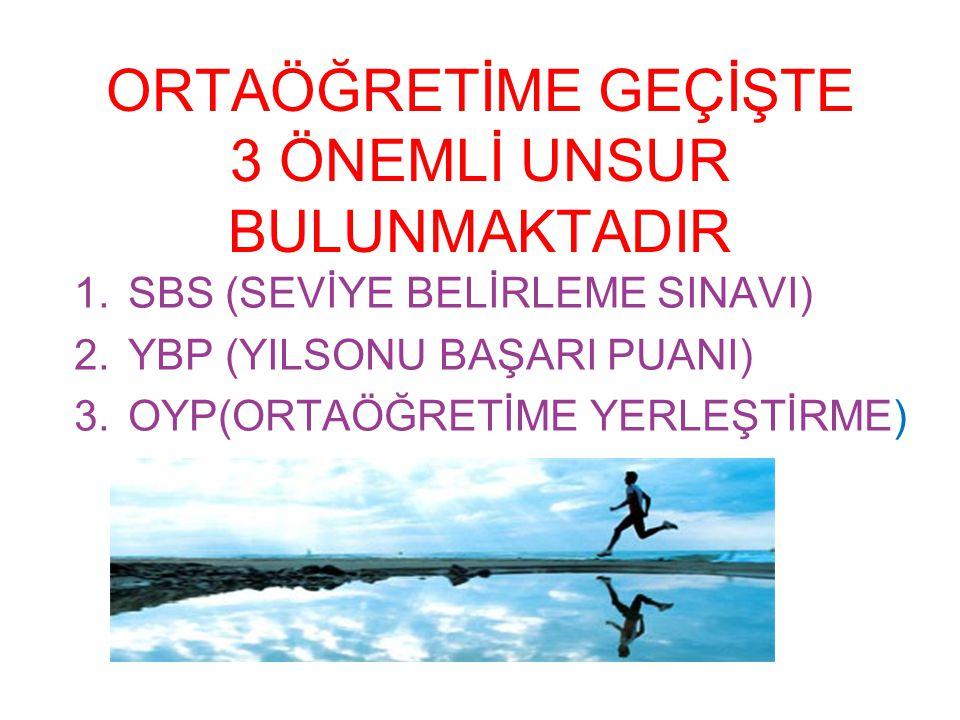ORTAÖĞRETİME GEÇİŞTE 3 ÖNEMLİ UNSUR BULUNMAKTADIR 1.SBS (SEVİYE BELİRLEME SINAVI) 2.YBP (YILSONU BAŞARI PUANI) 3.OYP(ORTAÖĞRETİME YERLEŞTİRME)
