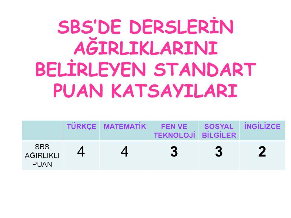 SBS'DE DERSLERİN AĞIRLIKLARINI BELİRLEYEN STANDART PUAN KATSAYILARI TÜRKÇEMATEMATİKFEN VE TEKNOLOJİ SOSYAL BİLGİLER İNGİLİZCE SBS AĞIRLIKLI PUAN 44332