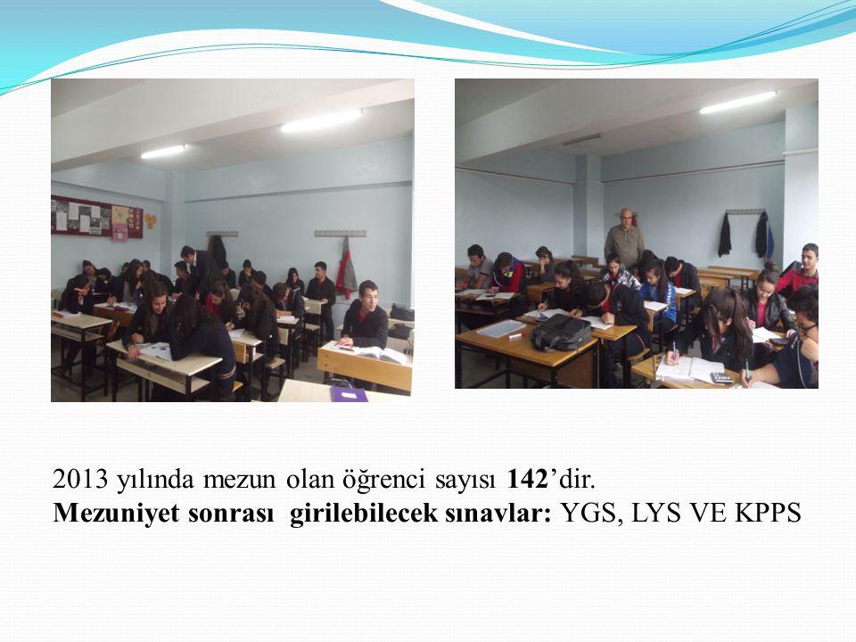 2013 yılında mezun olan öğrenci sayısı 142'dir. Mezuniyet sonrası girilebilecek sınavlar: YGS, LYS VE KPPS