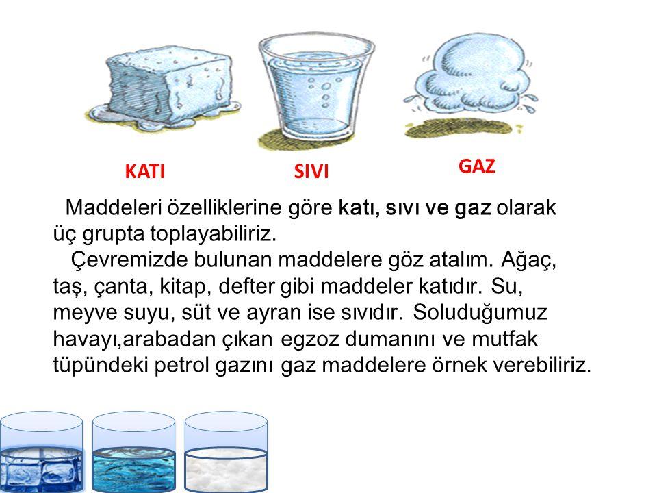 KATISIVI GAZ Maddeleri özelliklerine göre katı, sıvı ve gaz olarak üç grupta toplayabiliriz.