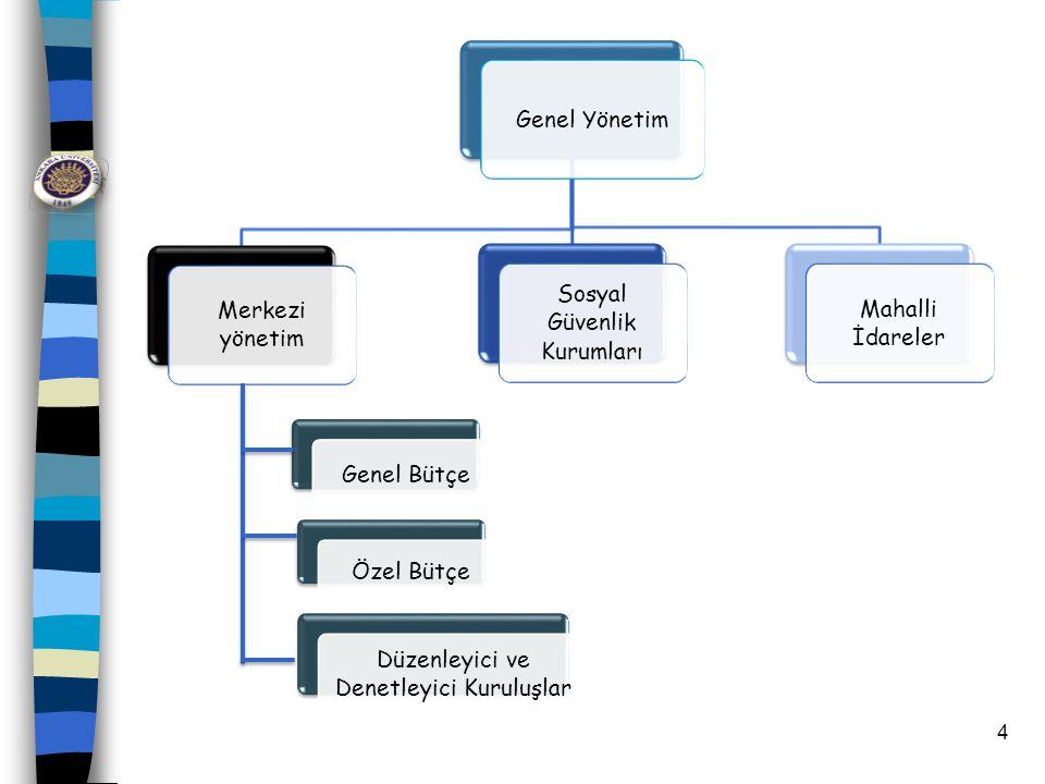 Ön Mali Kontrol  Ö n Mali Kontrole gönderilen evraklarda, Üniversitemiz Ön Mali Yönergesi ve ilgili mevzuatlar gereği olması gereken belgelerde eksiklikler tespit edilmektedir.