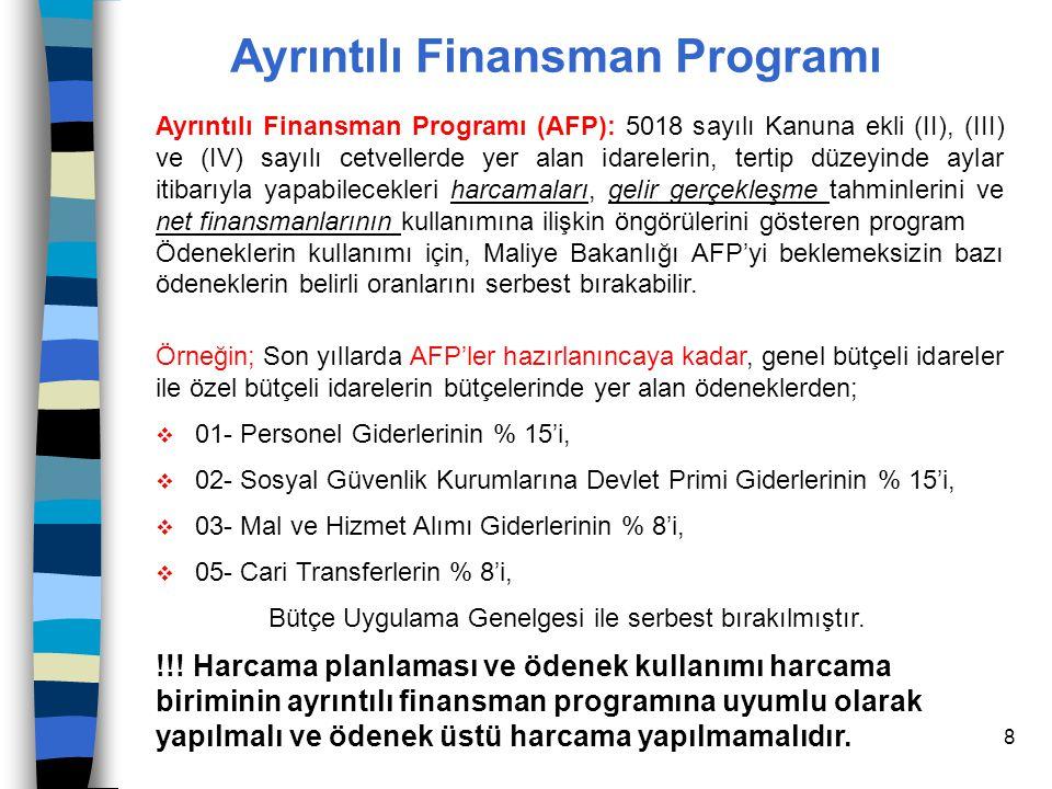 Ayrıntılı Finansman Programı (AFP): 5018 sayılı Kanuna ekli (II), (III) ve (IV) sayılı cetvellerde yer alan idarelerin, tertip düzeyinde aylar itibarı