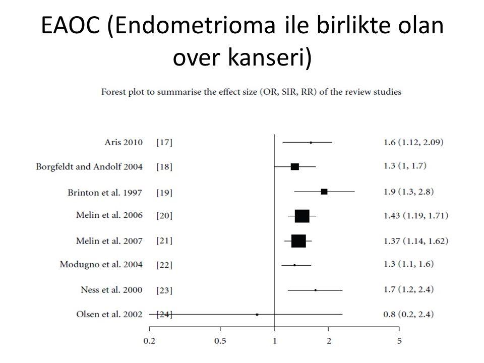 EAOC (Endometrioma ile birlikte olan over kanseri)