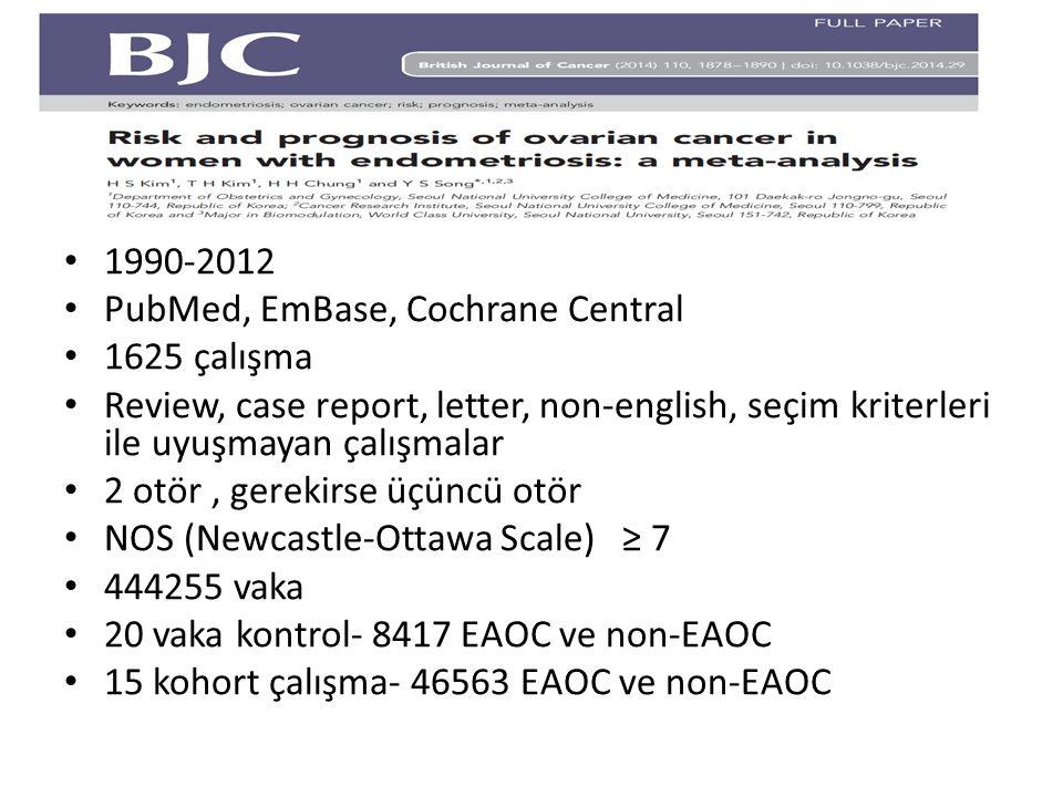 1990-2012 PubMed, EmBase, Cochrane Central 1625 çalışma Review, case report, letter, non-english, seçim kriterleri ile uyuşmayan çalışmalar 2 otör, gerekirse üçüncü otör NOS (Newcastle-Ottawa Scale) ≥ 7 444255 vaka 20 vaka kontrol- 8417 EAOC ve non-EAOC 15 kohort çalışma- 46563 EAOC ve non-EAOC