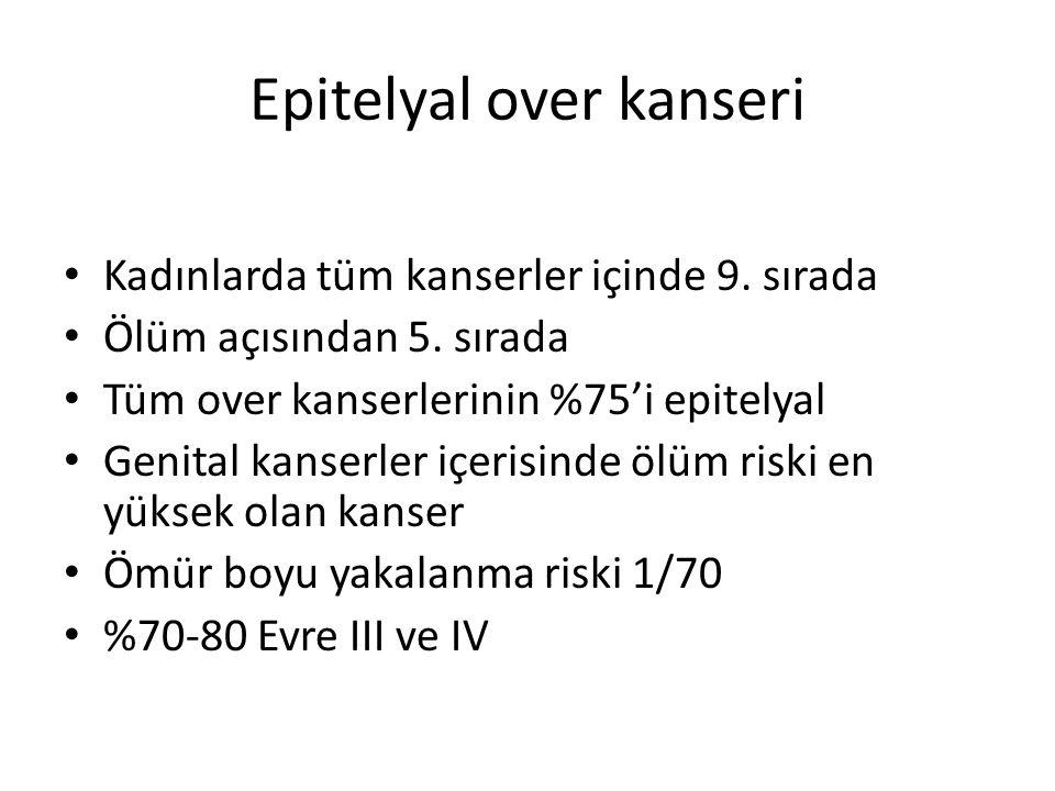 Epitelyal over kanseri Kadınlarda tüm kanserler içinde 9.