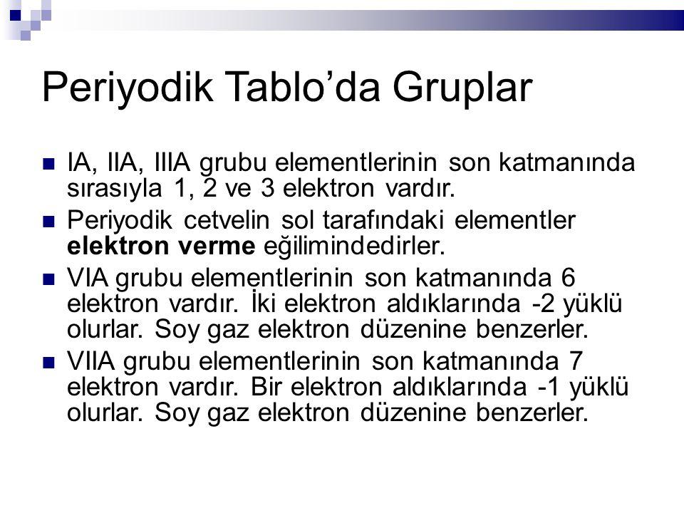 Periyodik Tablo'da Gruplar IA, IIA, IIIA grubu elementlerinin son katmanında sırasıyla 1, 2 ve 3 elektron vardır. Periyodik cetvelin sol tarafındaki e