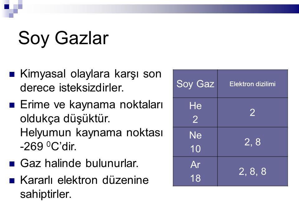 Soy Gazlar Soy Gaz Elektron dizilimi He 2 2 Ne 10 2, 8 Ar 18 2, 8, 8 Kimyasal olaylara karşı son derece isteksizdirler. Erime ve kaynama noktaları old