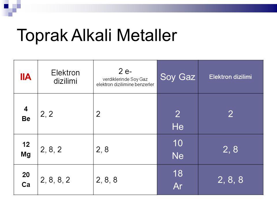 Toprak Alkali Metaller IIA Elektron dizilimi 2 e- verdiklerinde Soy Gaz elektron dizilimine benzerler Soy Gaz Elektron dizilimi 4 Be 2, 22 2 He 2 12 M