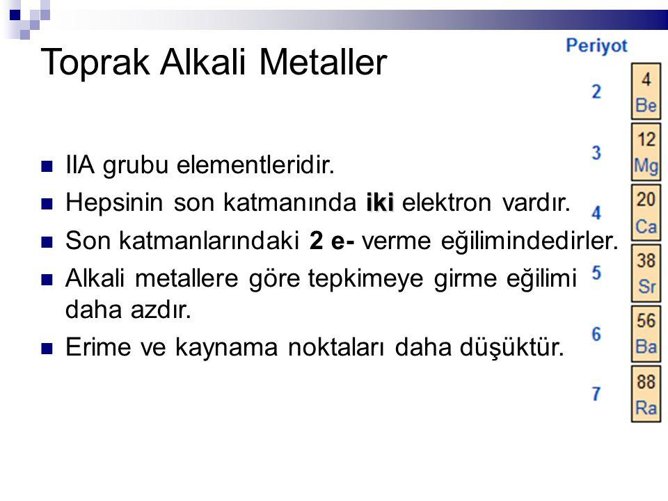 Toprak Alkali Metaller IIA grubu elementleridir. iki Hepsinin son katmanında iki elektron vardır.