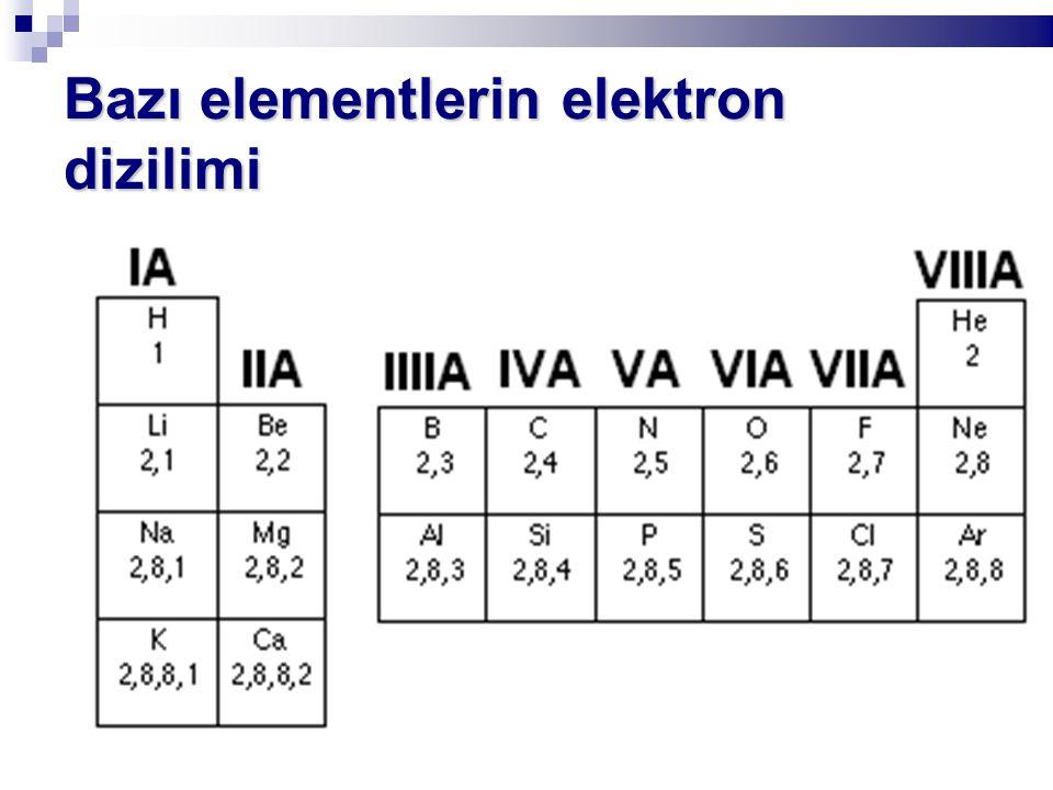 Bazı elementlerin elektron dizilimi