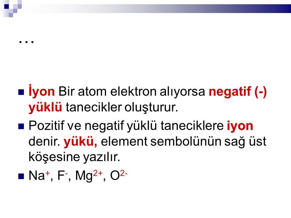 … İyon Bir atom elektron alıyorsa negatif (-) yüklü tanecikler oluşturur. iyon Pozitif ve negatif yüklü taneciklere iyon denir. yükü, element sembolün