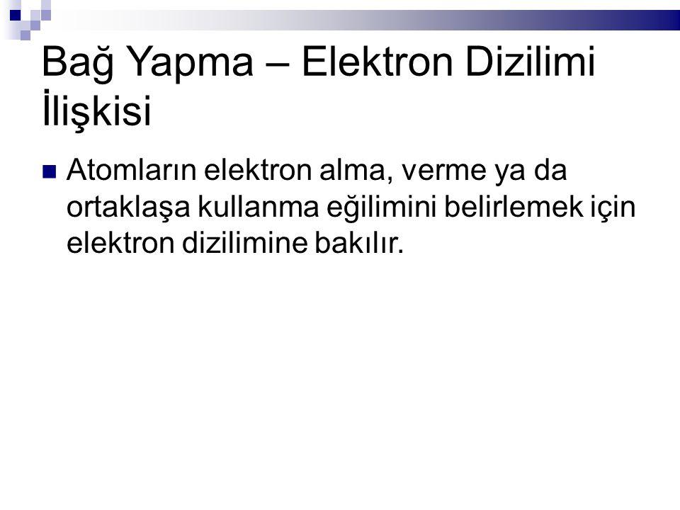 Bağ Yapma – Elektron Dizilimi İlişkisi Atomların elektron alma, verme ya da ortaklaşa kullanma eğilimini belirlemek için elektron dizilimine bakılır.