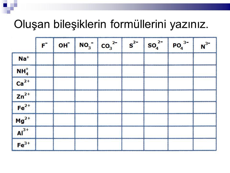Oluşan bileşiklerin formüllerini yazınız.