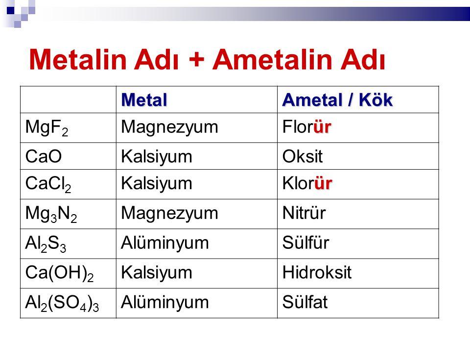 Metalin Adı + Ametalin Adı Metal Ametal / Kök MgF 2 Magnezyum ür Florür CaOKalsiyumOksit CaCl 2 Kalsiyum ür Klorür Mg 3 N 2 MagnezyumNitrür Al 2 S 3 AlüminyumSülfür Ca(OH) 2 KalsiyumHidroksit Al 2 (SO 4 ) 3 AlüminyumSülfat