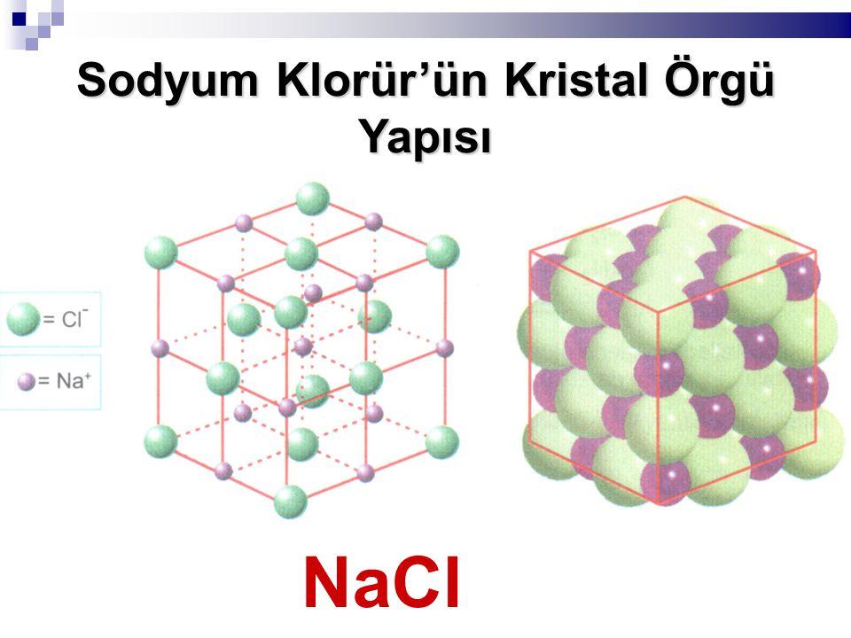 Sodyum Klorür'ün Kristal Örgü Yapısı NaCl
