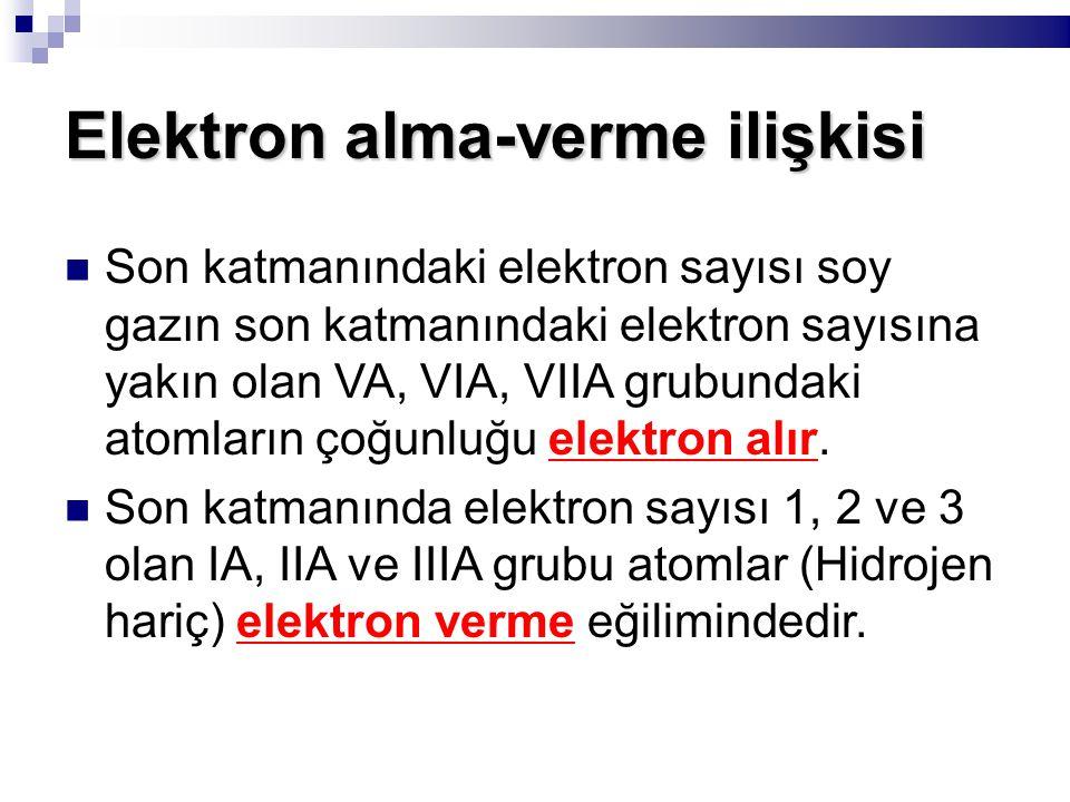 Elektron alma-verme ilişkisi Son katmanındaki elektron sayısı soy gazın son katmanındaki elektron sayısına yakın olan VA, VIA, VIIA grubundaki atomlar