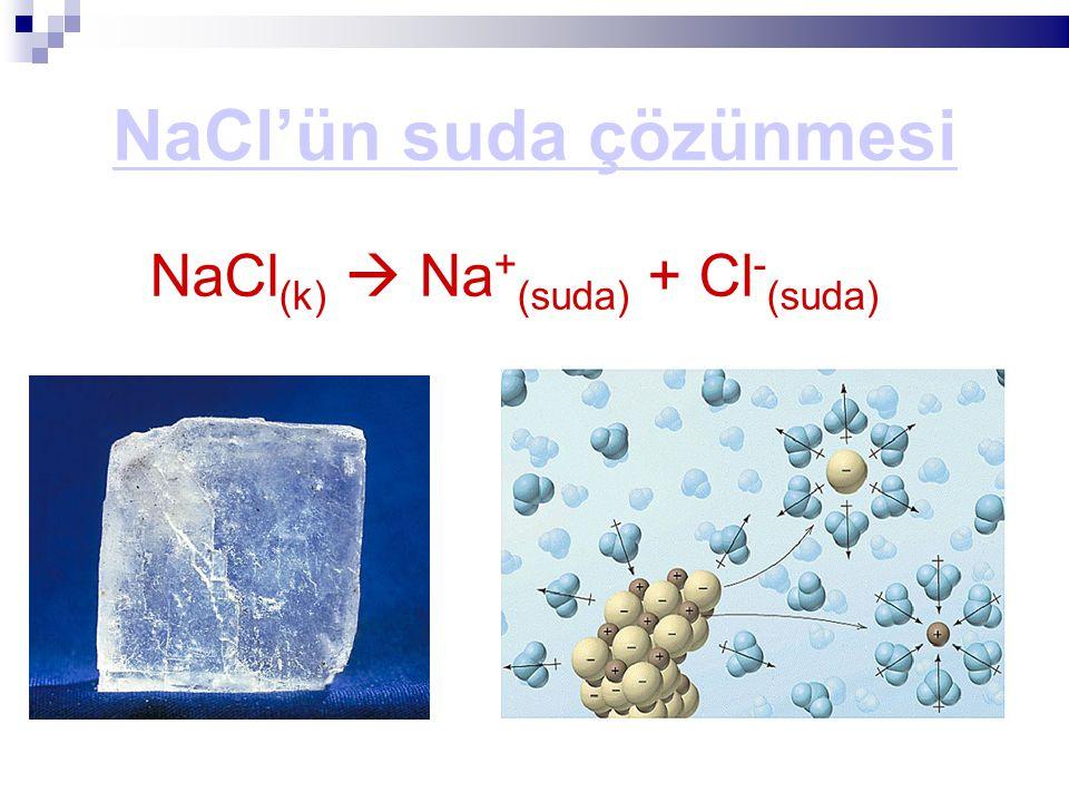 NaCl'ün suda çözünmesi NaCl (k)  Na + (suda) + Cl - (suda)