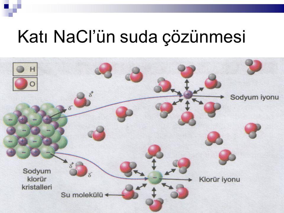 Katı NaCl'ün suda çözünmesi