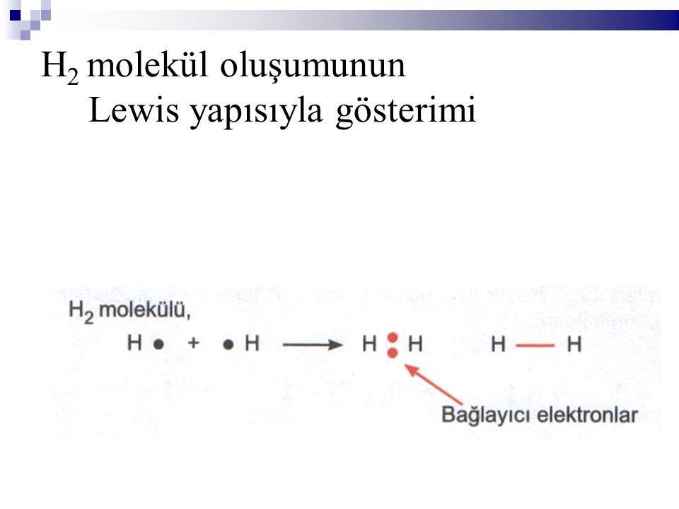 H 2 molekül oluşumunun Lewis yapısıyla gösterimi