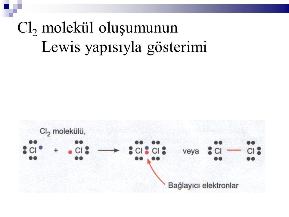 Cl 2 molekül oluşumunun Lewis yapısıyla gösterimi