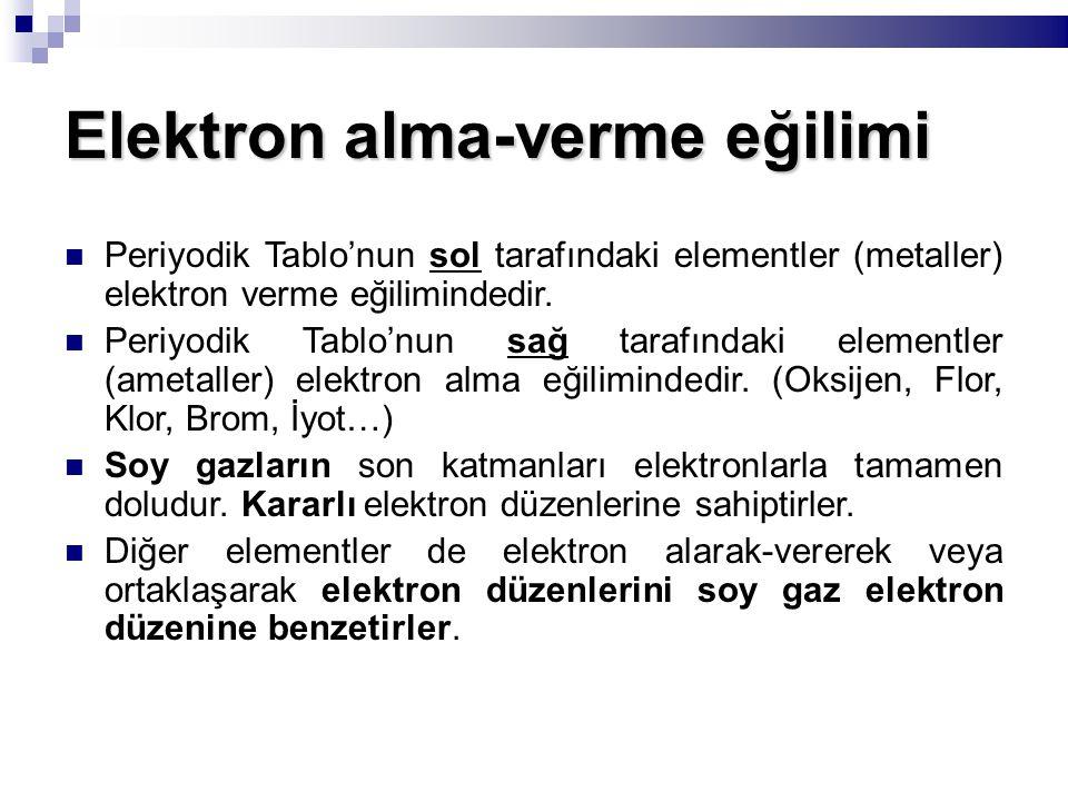 Katman Elektron Dizilimi