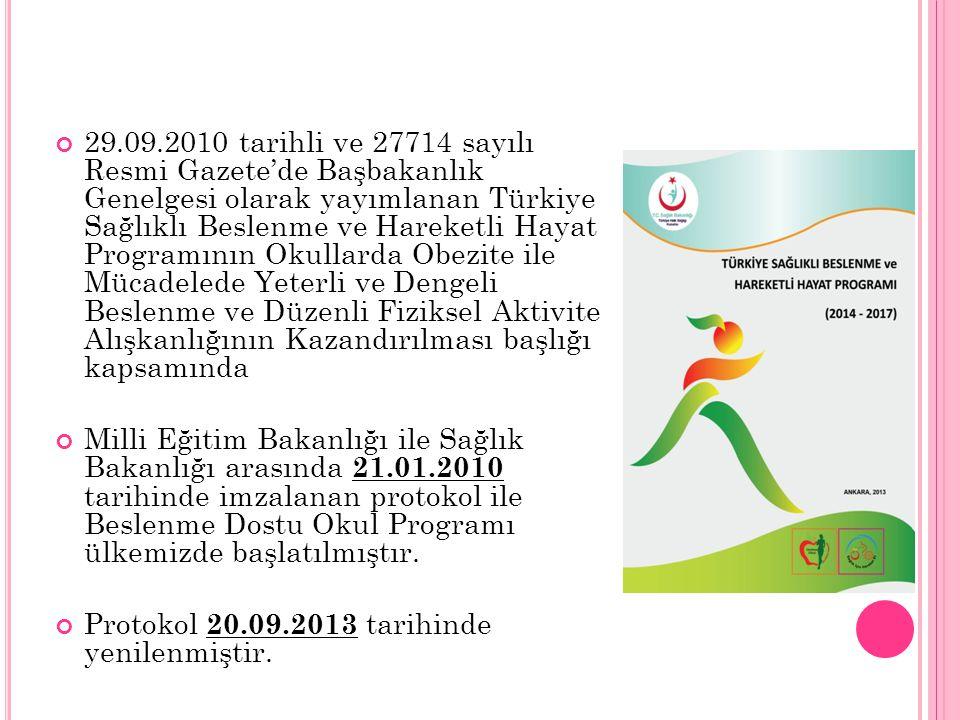 29.09.2010 tarihli ve 27714 sayılı Resmi Gazete'de Başbakanlık Genelgesi olarak yayımlanan Türkiye Sağlıklı Beslenme ve Hareketli Hayat Programının Okullarda Obezite ile Mücadelede Yeterli ve Dengeli Beslenme ve Düzenli Fiziksel Aktivite Alışkanlığının Kazandırılması başlığı kapsamında Milli Eğitim Bakanlığı ile Sağlık Bakanlığı arasında 21.01.2010 tarihinde imzalanan protokol ile Beslenme Dostu Okul Programı ülkemizde başlatılmıştır.